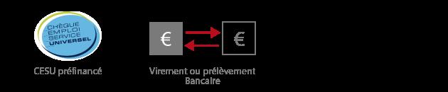 moyens-de-paiement